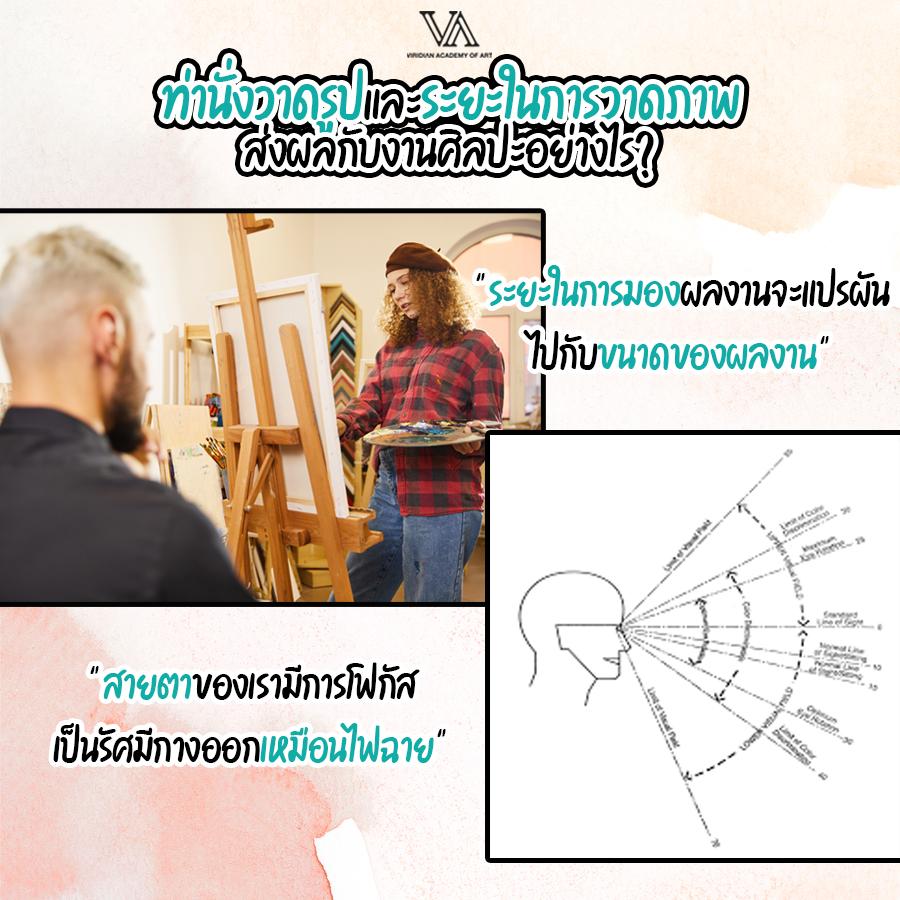 ท่านั่งวาดรูป